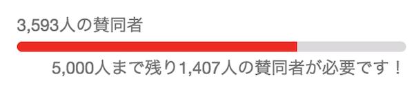 スクリーンショット 2016-01-14 18.48.32